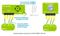 433M Superregeneration Wireless Receiver Module