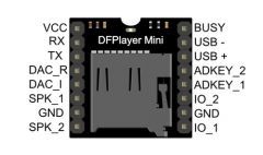 DFPlayer - A Mini MP3 Player